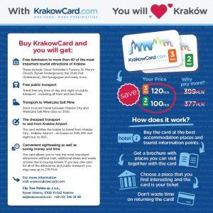 Krakow tourist pass discounts Krakowcard