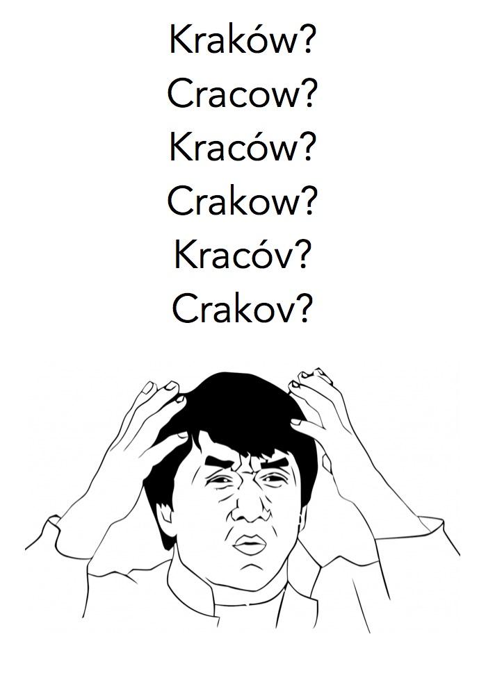 how-to-pronounce-krakow-spelling