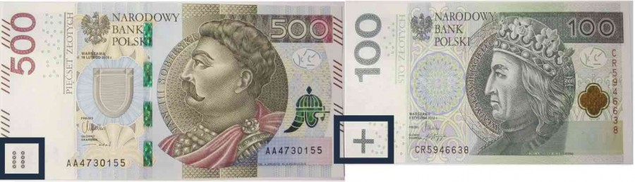 Polish Currency