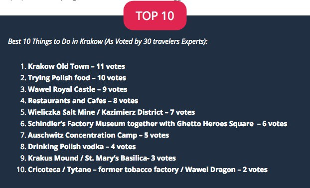 what-to-visit-in-krakow-top